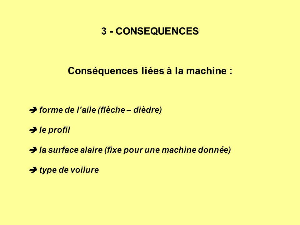 Conséquences liées à la machine :