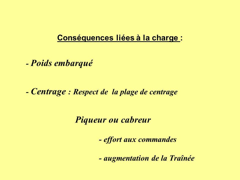 Conséquences liées à la charge :