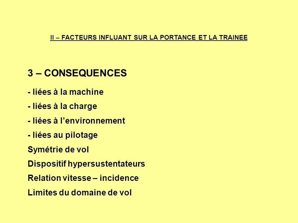 II – FACTEURS INFLUANT SUR LA PORTANCE ET LA TRAINEE