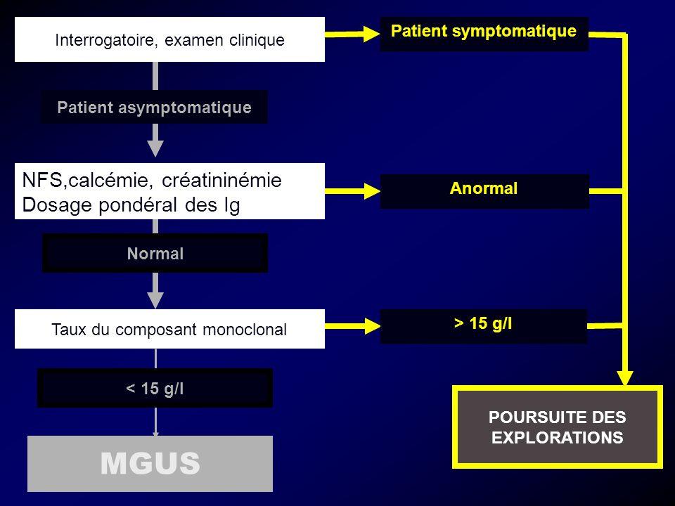 MGUS NFS,calcémie, créatininémie Dosage pondéral des Ig