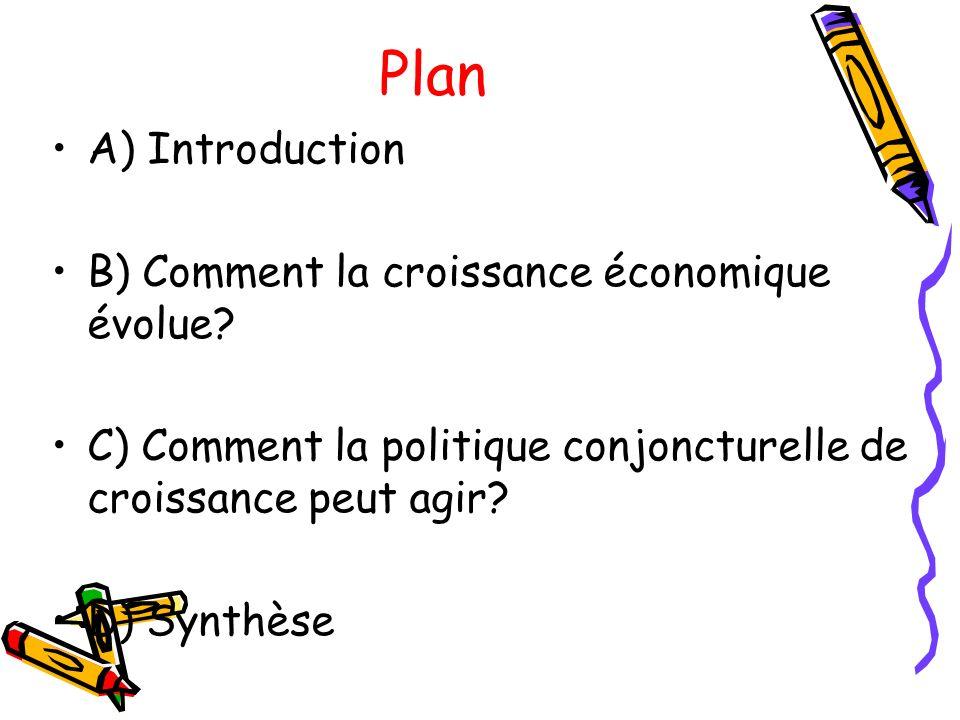 Plan A) Introduction B) Comment la croissance économique évolue