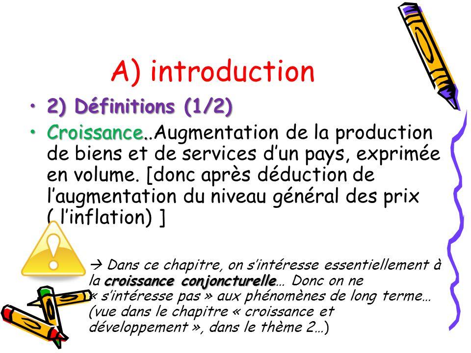 A) introduction 2) Définitions (1/2)