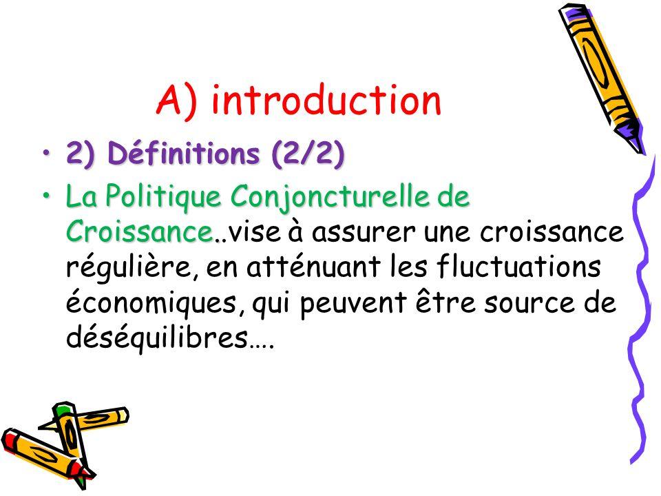 A) introduction 2) Définitions (2/2)