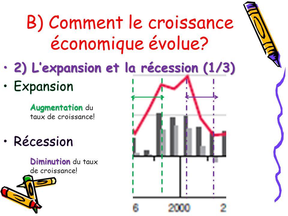 B) Comment le croissance économique évolue