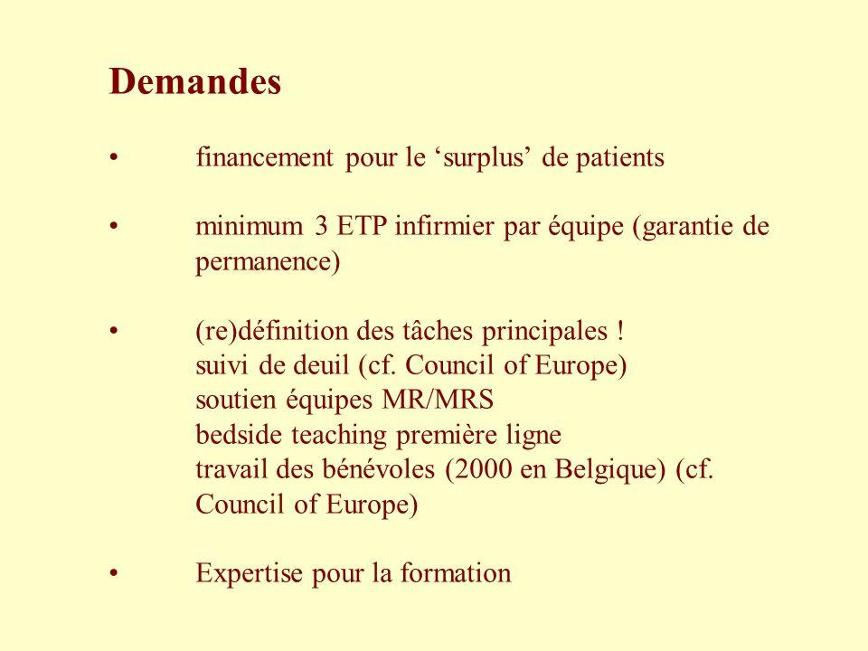 Demandes financement pour le 'surplus' de patients