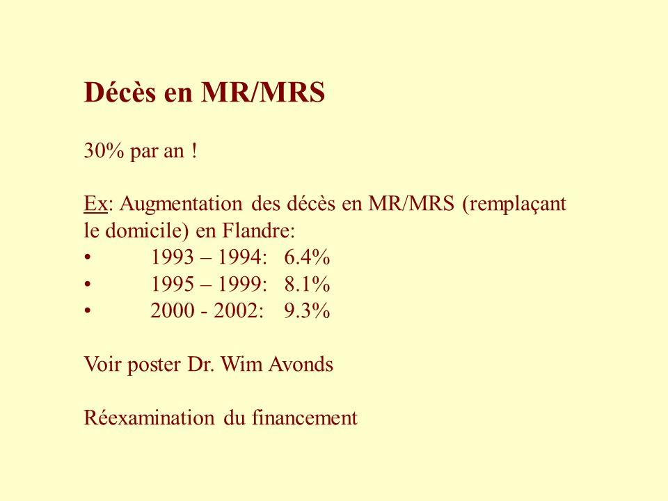 Décès en MR/MRS 30% par an ! Ex: Augmentation des décès en MR/MRS (remplaçant le domicile) en Flandre: