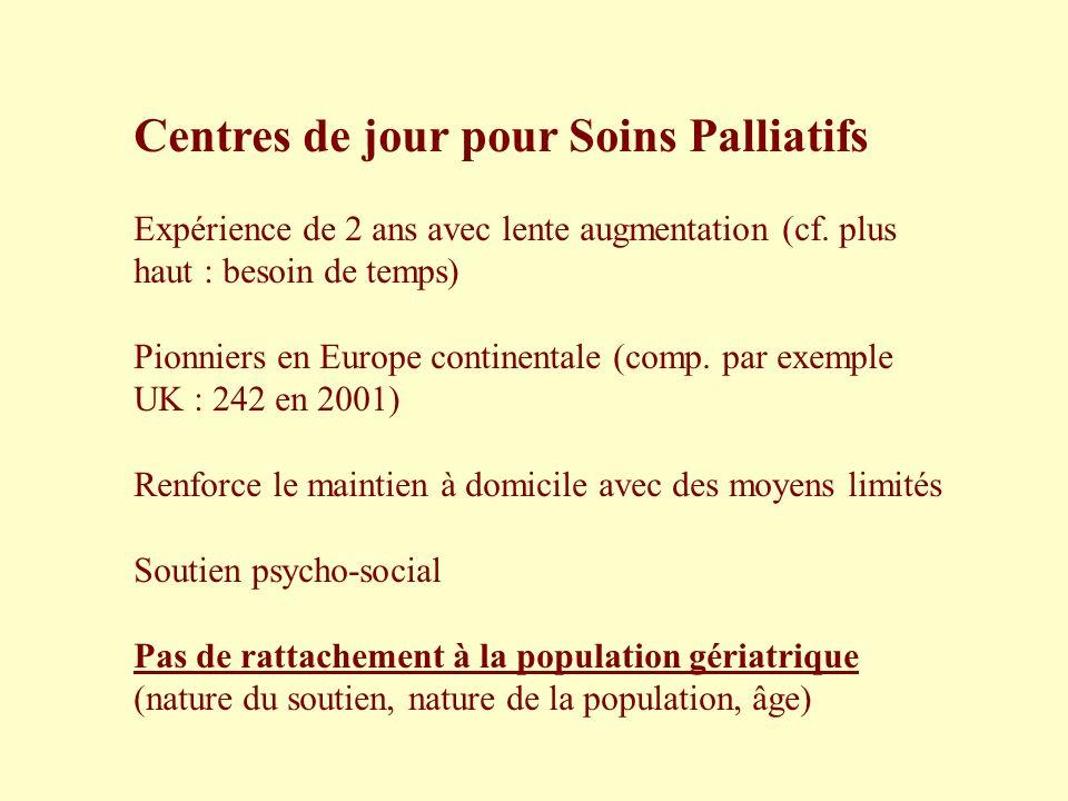 Centres de jour pour Soins Palliatifs