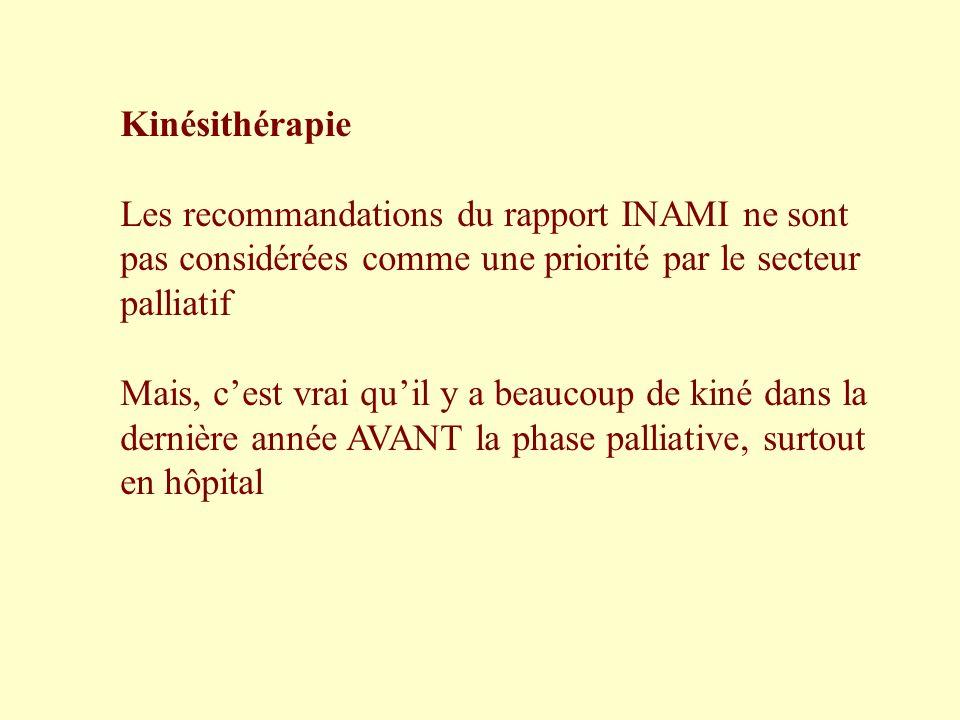 Kinésithérapie Les recommandations du rapport INAMI ne sont pas considérées comme une priorité par le secteur palliatif.