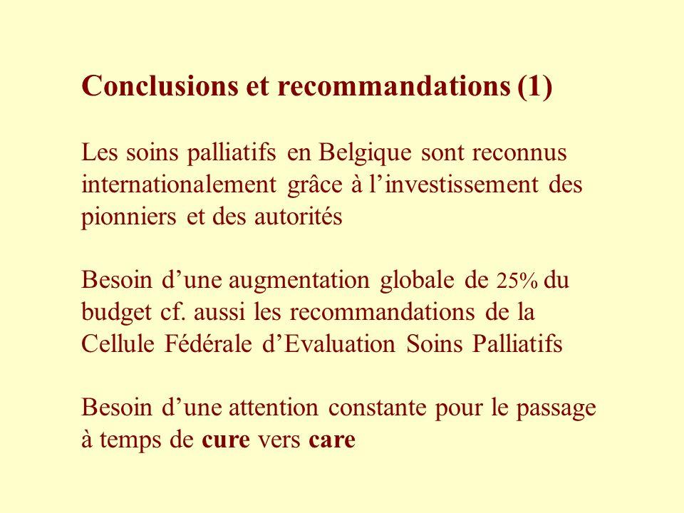 Conclusions et recommandations (1)