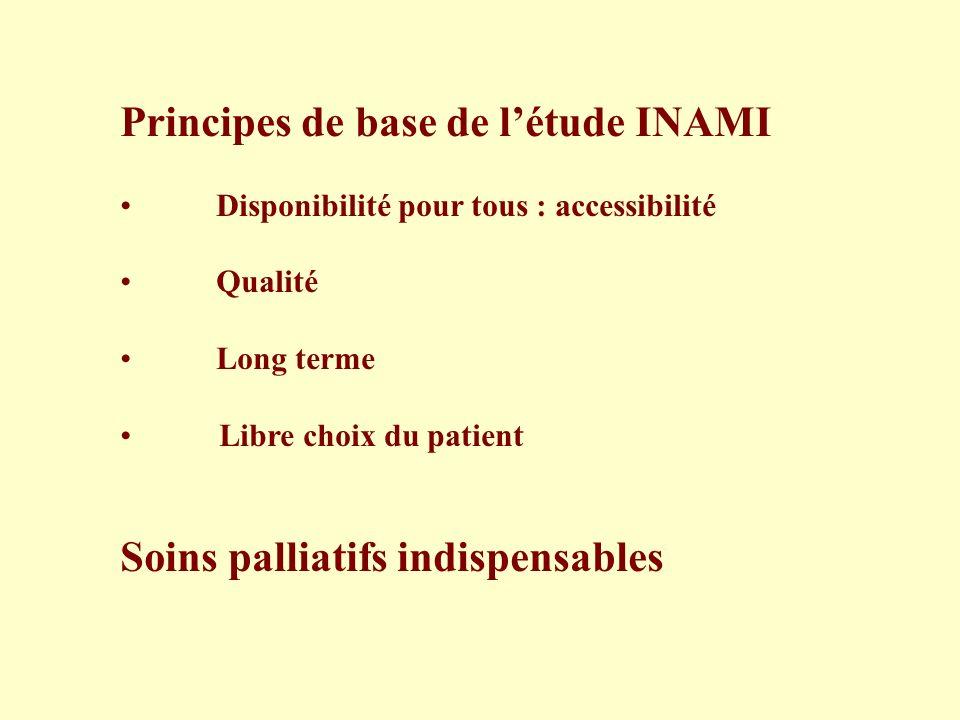 Principes de base de l'étude INAMI