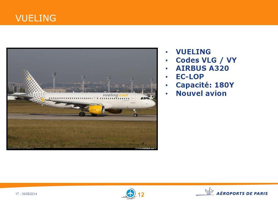 VUELING VUELING Codes VLG / VY AIRBUS A320 EC-LOP Capacité: 180Y