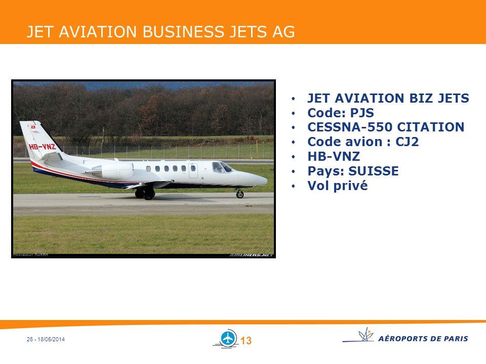 JET AVIATION BUSINESS JETS AG