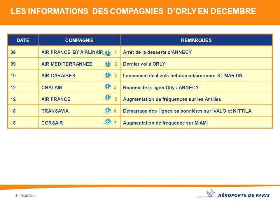 LES INFORMATIONS DES COMPAGNIES D'ORLY EN DECEMBRE