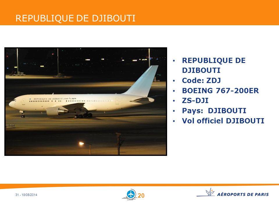 REPUBLIQUE DE DJIBOUTI