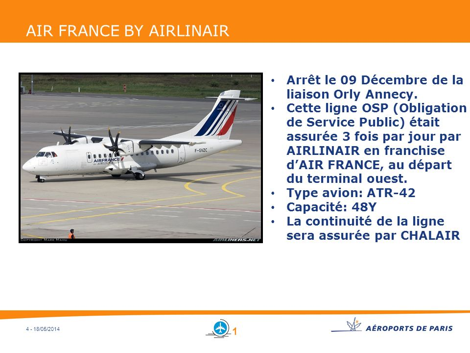AIR FRANCE BY AIRLINAIR