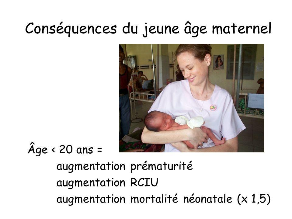 Conséquences du jeune âge maternel