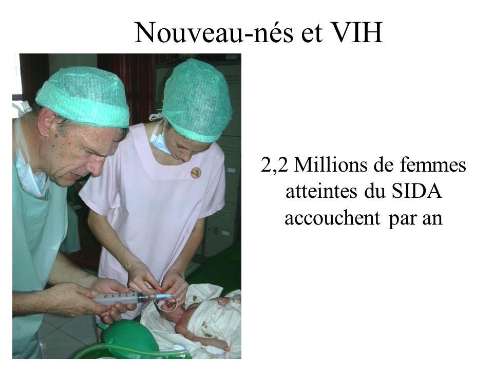 2,2 Millions de femmes atteintes du SIDA accouchent par an