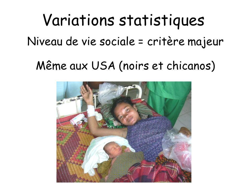 Variations statistiques