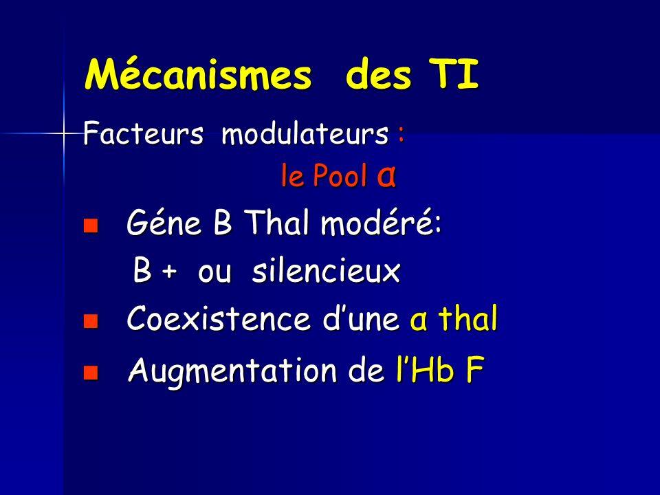 Mécanismes des TI Géne B Thal modéré: B + ou silencieux
