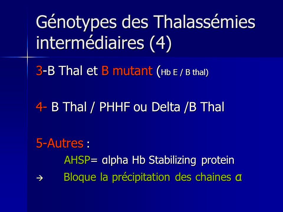 Génotypes des Thalassémies intermédiaires (4)