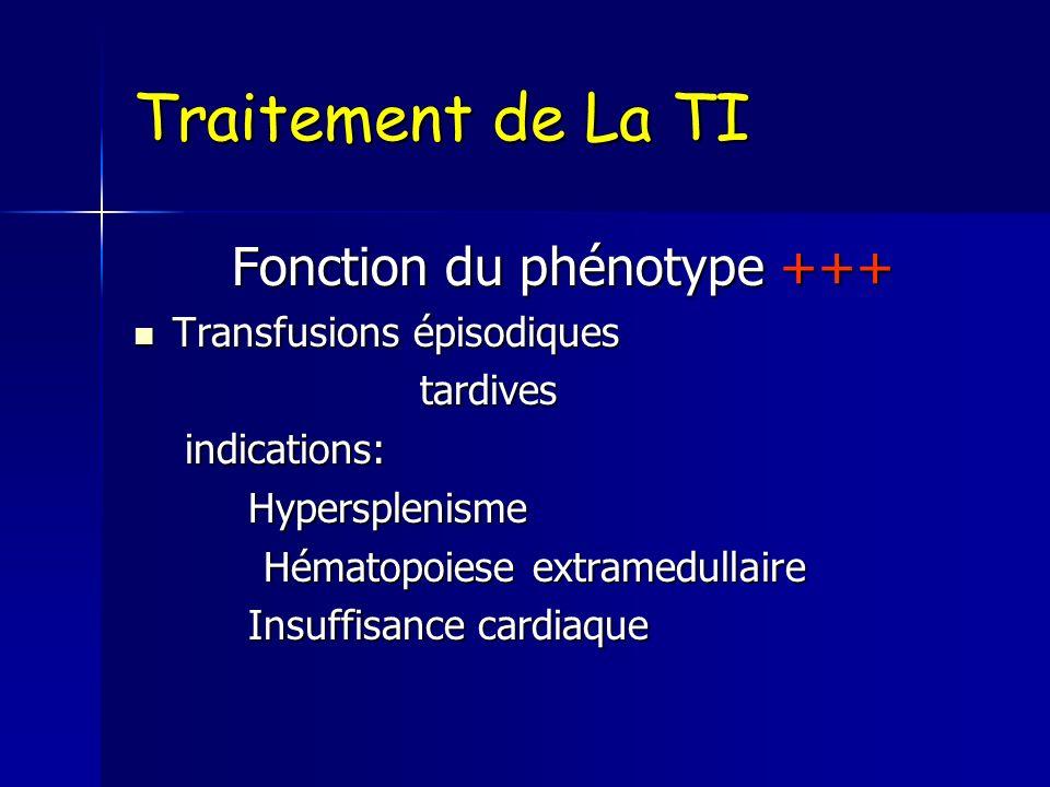 Traitement de La TI Fonction du phénotype +++ Transfusions épisodiques