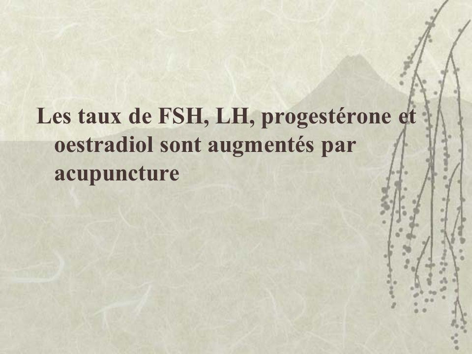 Les taux de FSH, LH, progestérone et oestradiol sont augmentés par acupuncture