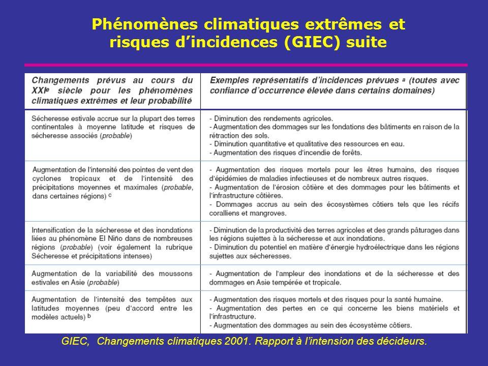 Phénomènes climatiques extrêmes et risques d'incidences (GIEC) suite