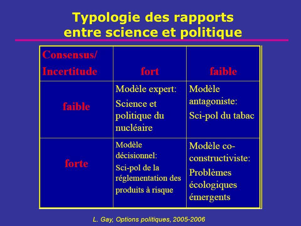 Typologie des rapports entre science et politique