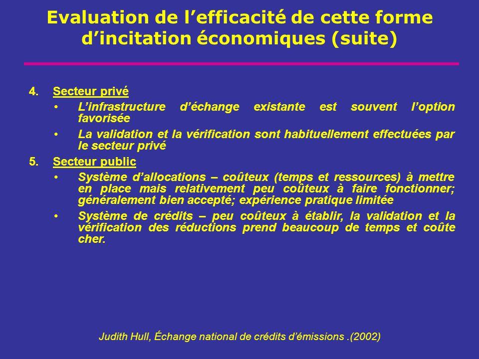 Judith Hull, Échange national de crédits d'émissions .(2002)