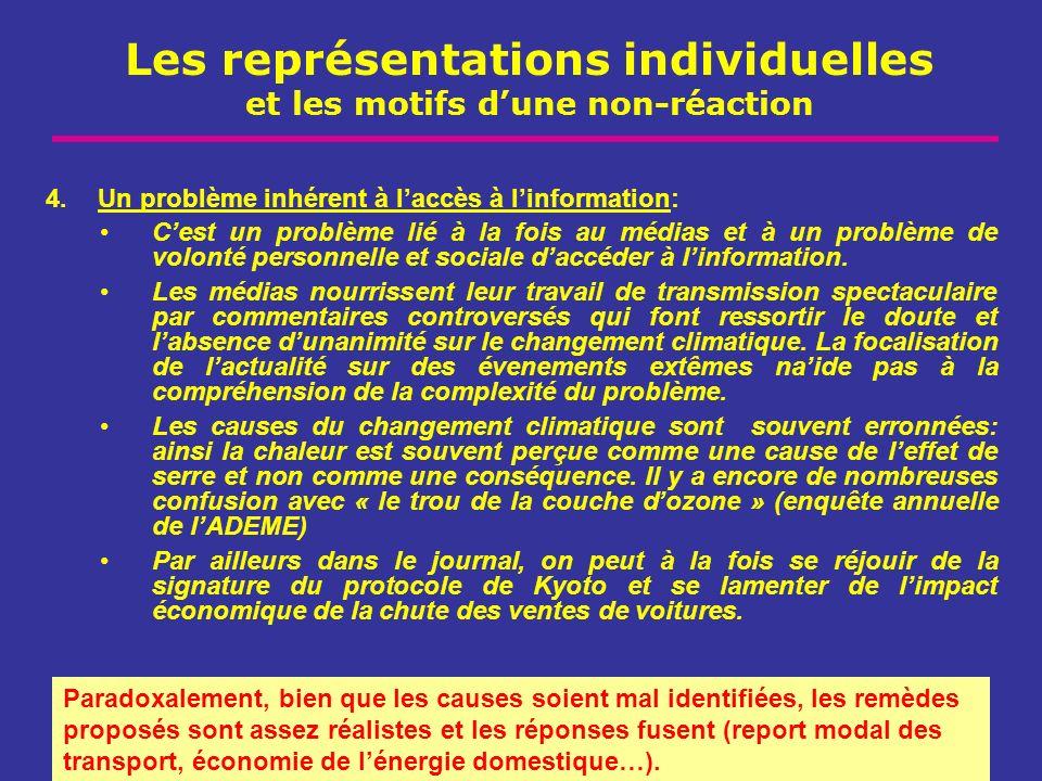 Les représentations individuelles et les motifs d'une non-réaction