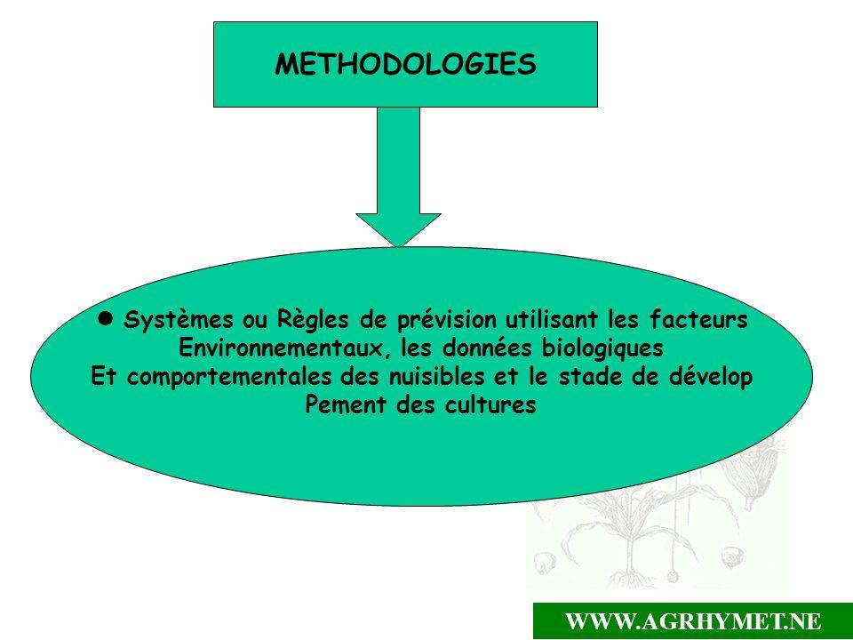 METHODOLOGIES  Systèmes ou Règles de prévision utilisant les facteurs