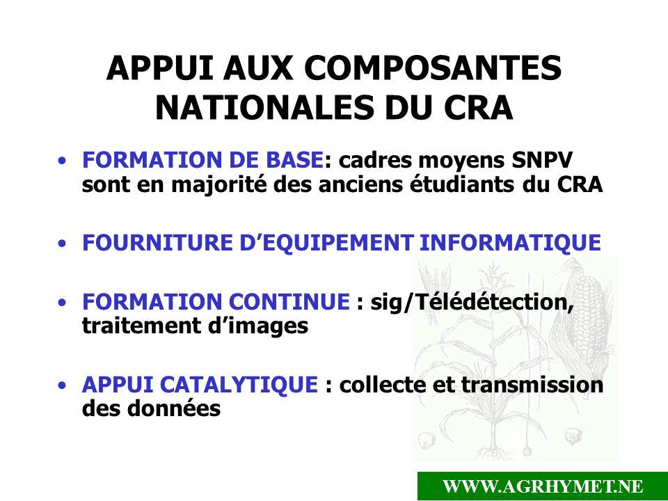 APPUI AUX COMPOSANTES NATIONALES DU CRA