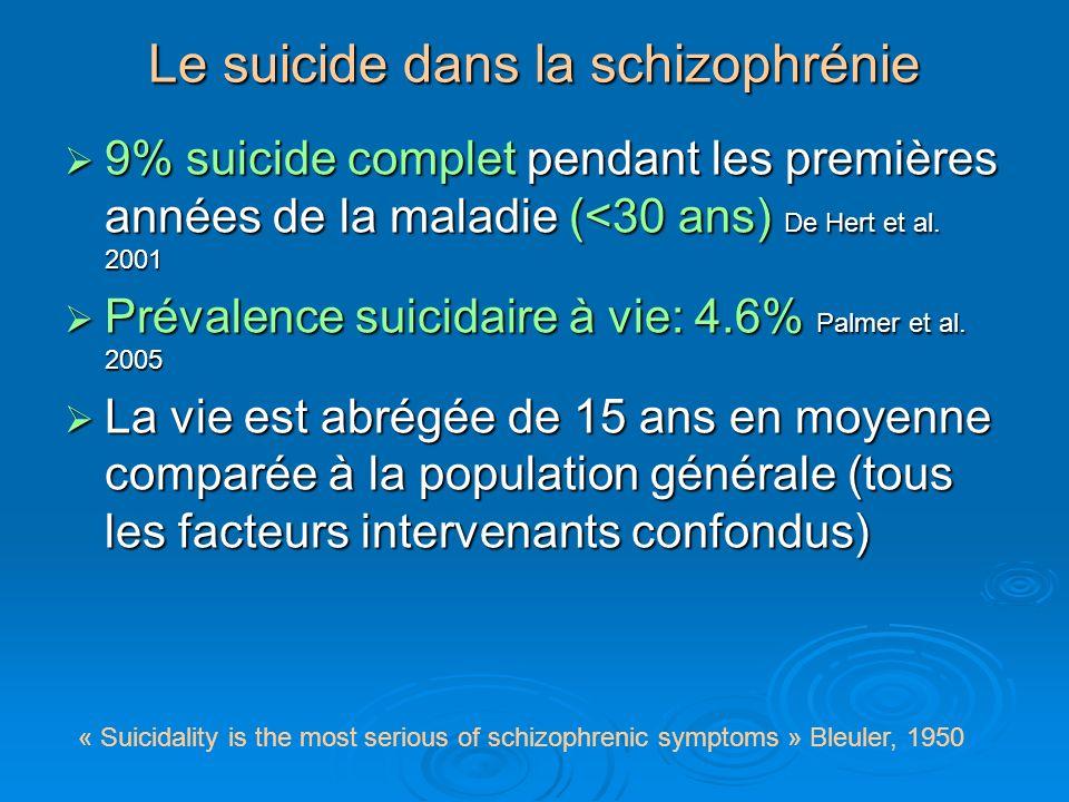 Le suicide dans la schizophrénie