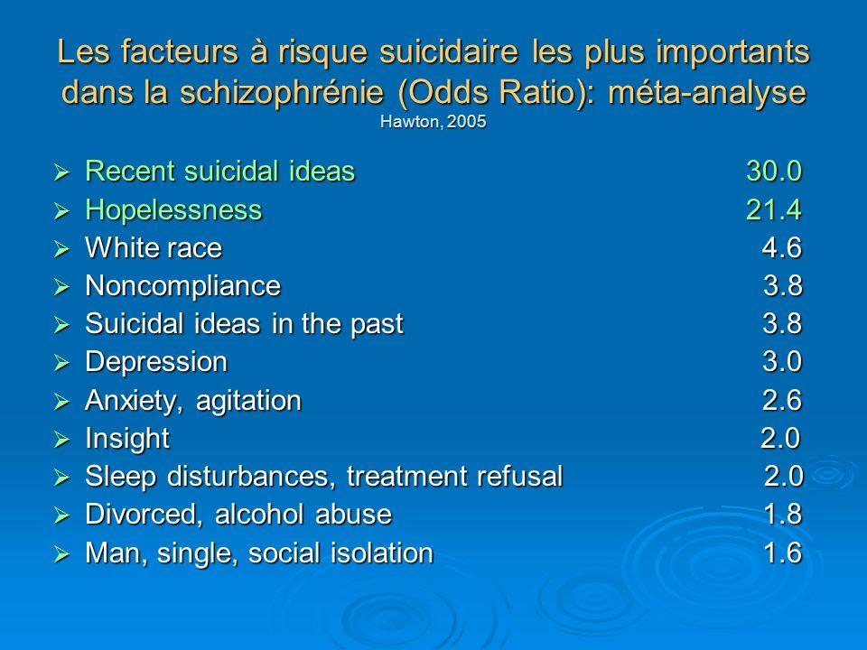 Les facteurs à risque suicidaire les plus importants dans la schizophrénie (Odds Ratio): méta-analyse Hawton, 2005