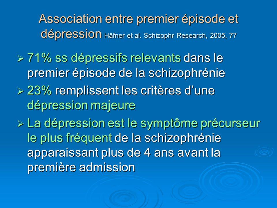 Association entre premier épisode et dépression Häfner et al