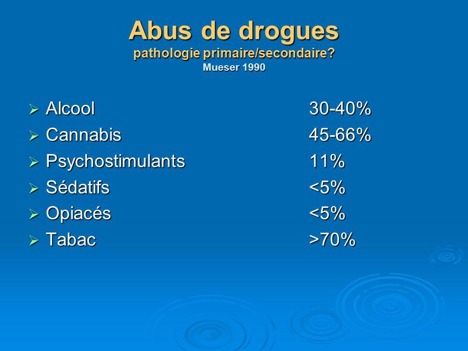 Abus de drogues pathologie primaire/secondaire Mueser 1990