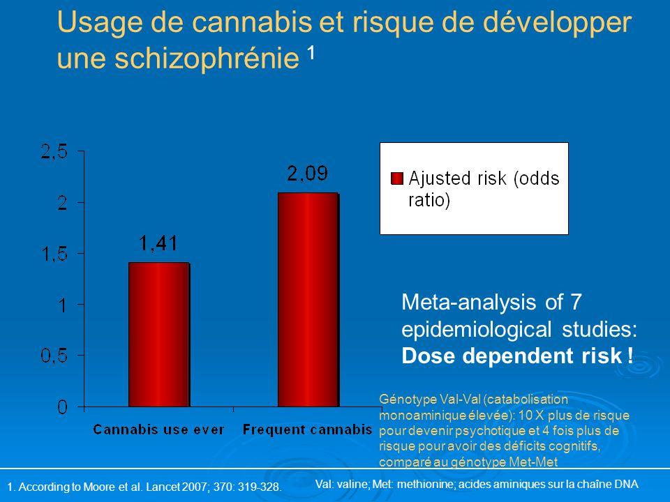 Usage de cannabis et risque de développer une schizophrénie 1