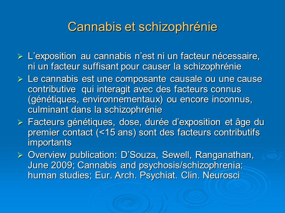 Cannabis et schizophrénie