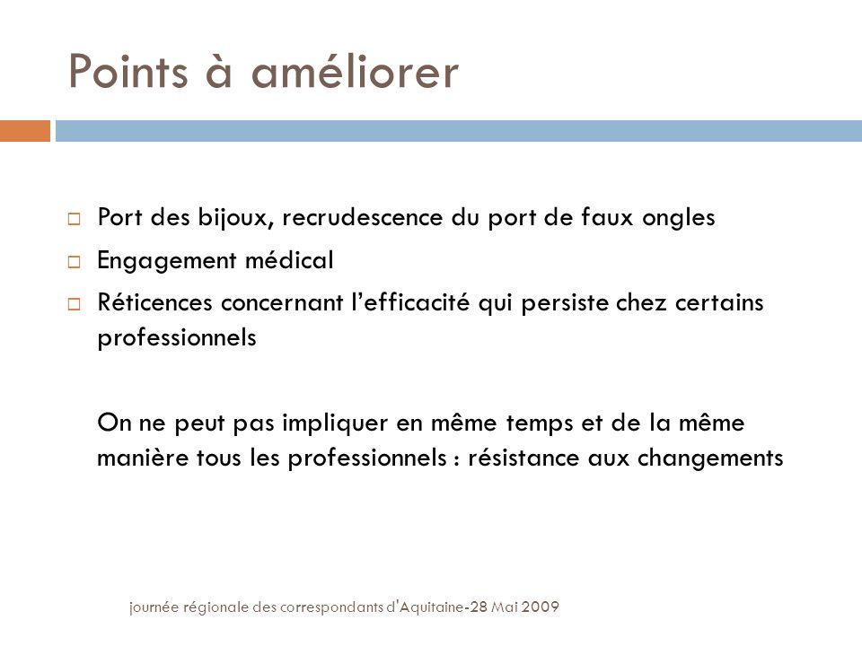Points à améliorer Port des bijoux, recrudescence du port de faux ongles. Engagement médical.