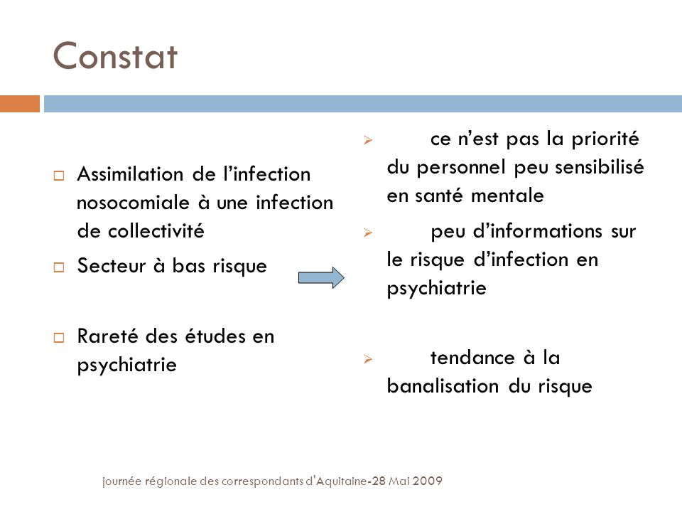 Constat Assimilation de l'infection nosocomiale à une infection de collectivité. Secteur à bas risque.