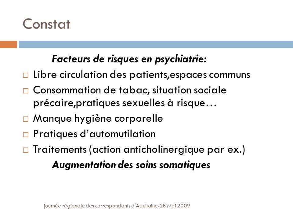 Constat Facteurs de risques en psychiatrie: