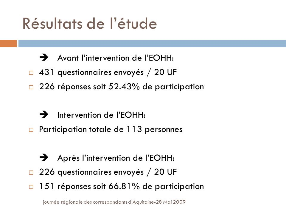 Résultats de l'étude  Avant l'intervention de l'EOHH:
