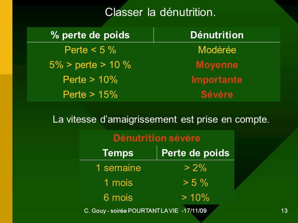 C. Gouy - soirée POURTANT LA VIE -17/11/09