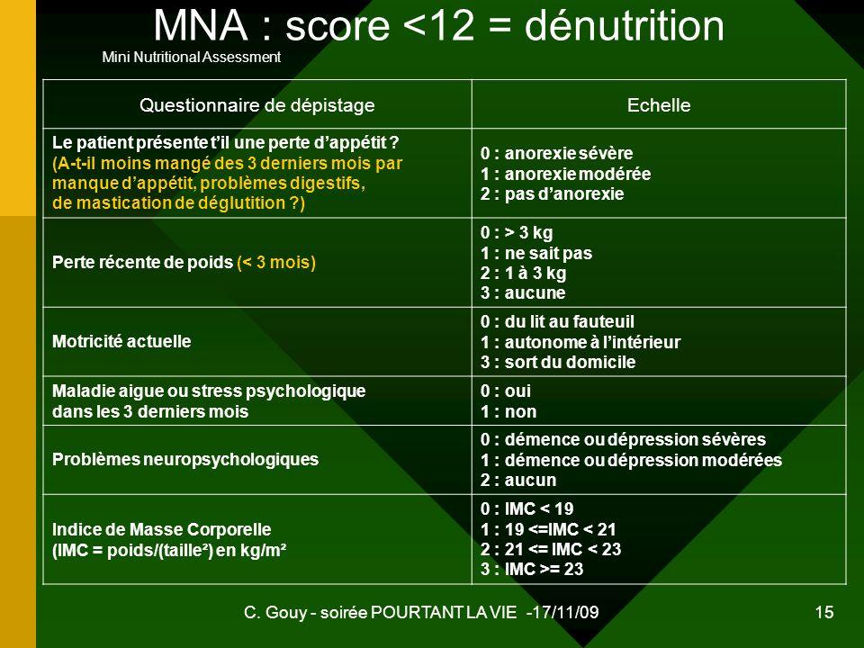 MNA : score <12 = dénutrition