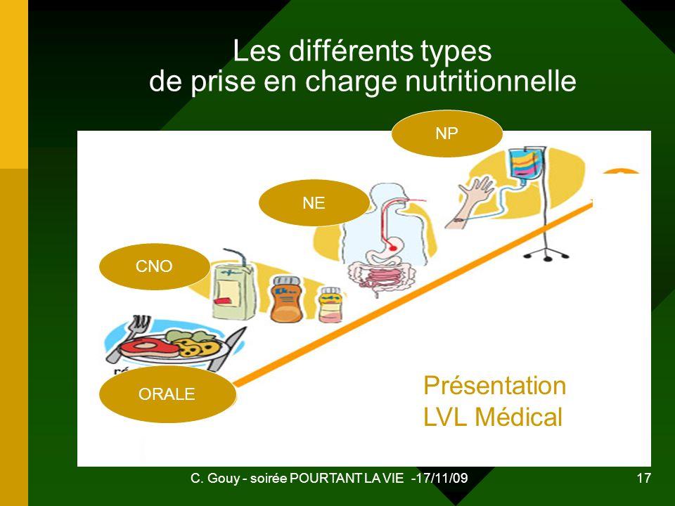 Les différents types de prise en charge nutritionnelle