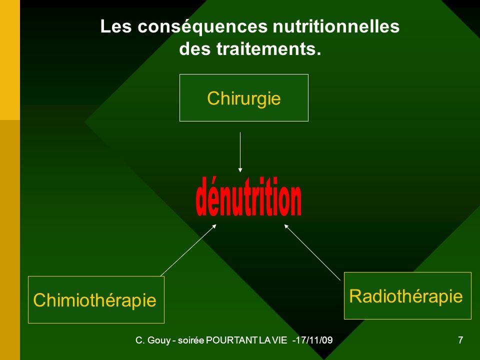 Les conséquences nutritionnelles