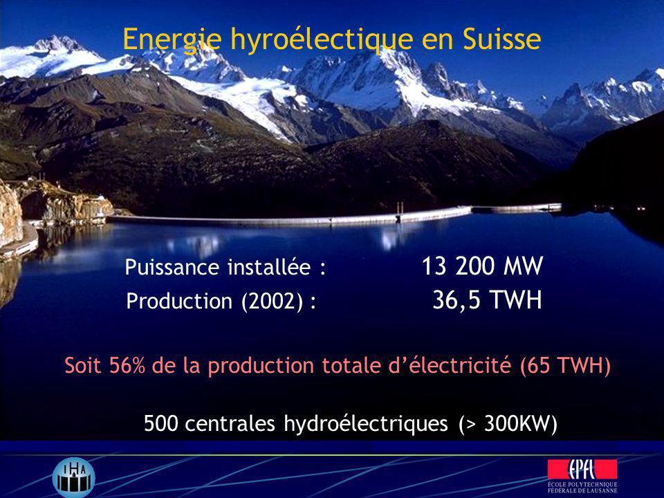 Energie hyroélectique en Suisse