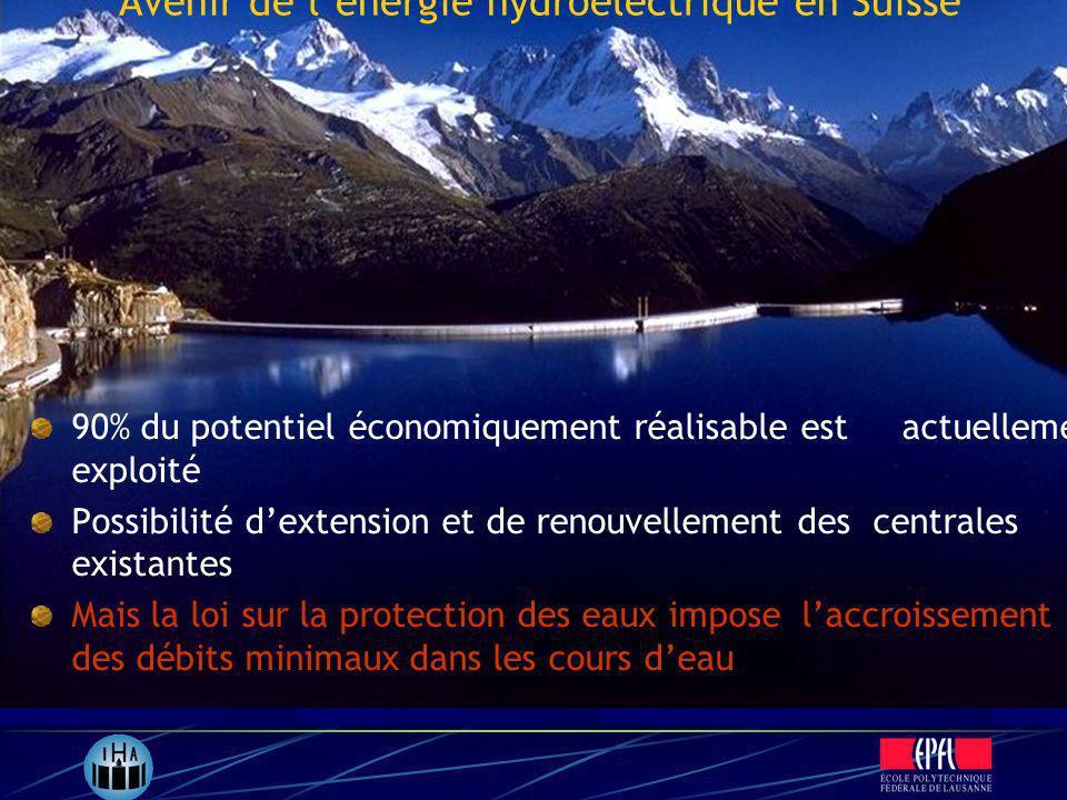 Avenir de l'énergie hydroélectrique en Suisse