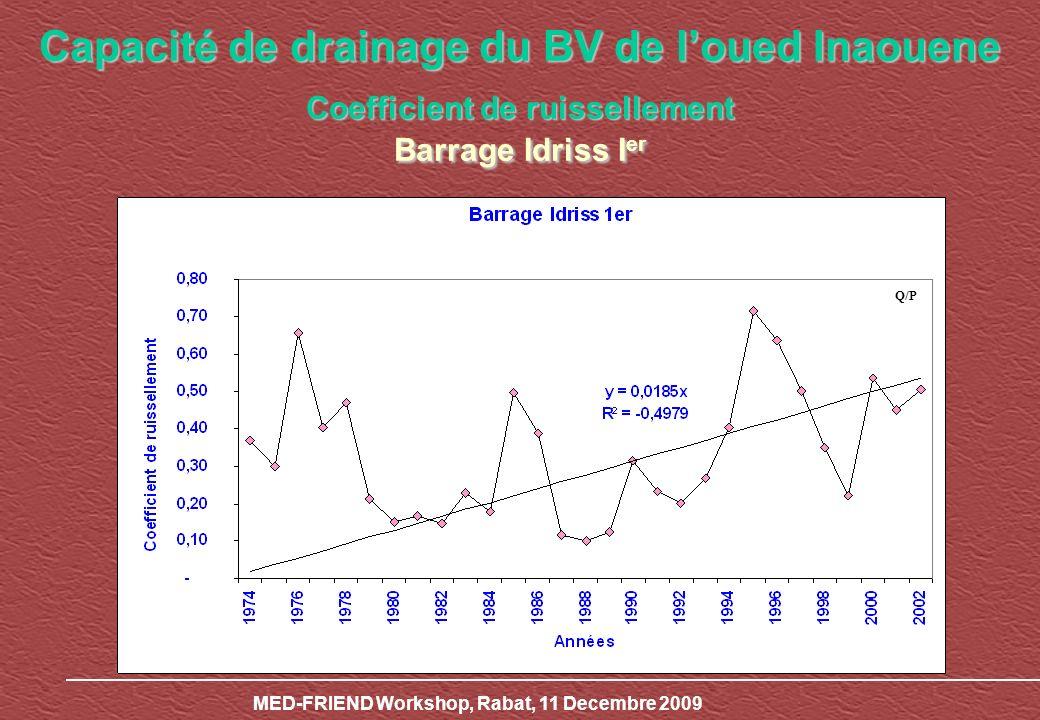 Capacité de drainage du BV de l'oued Inaouene
