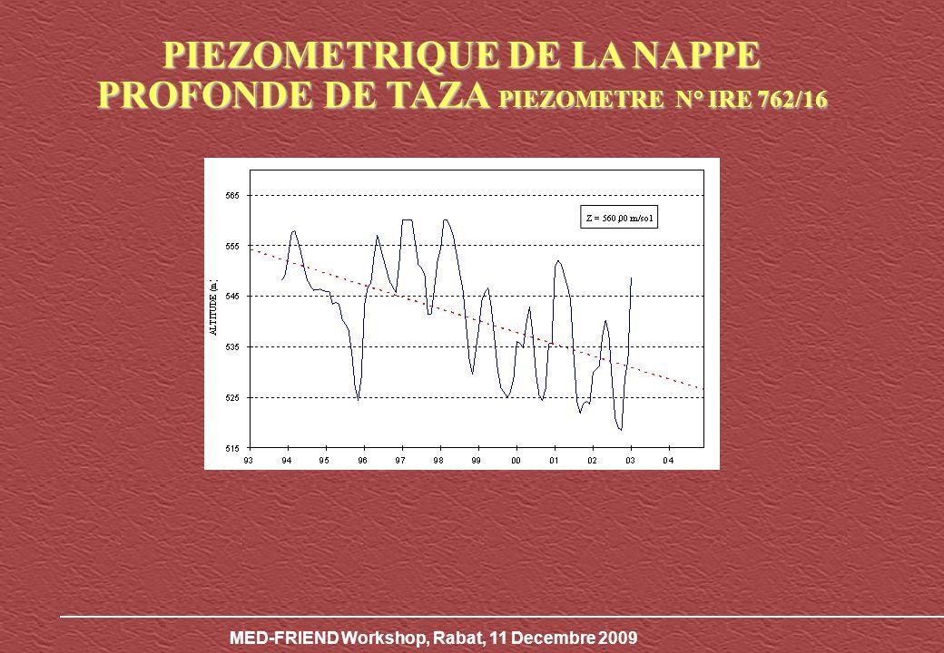 PIEZOMETRIQUE DE LA NAPPE PROFONDE DE TAZA PIEZOMETRE N° IRE 762/16